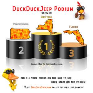 DuckDuckJeep Podium August 2021